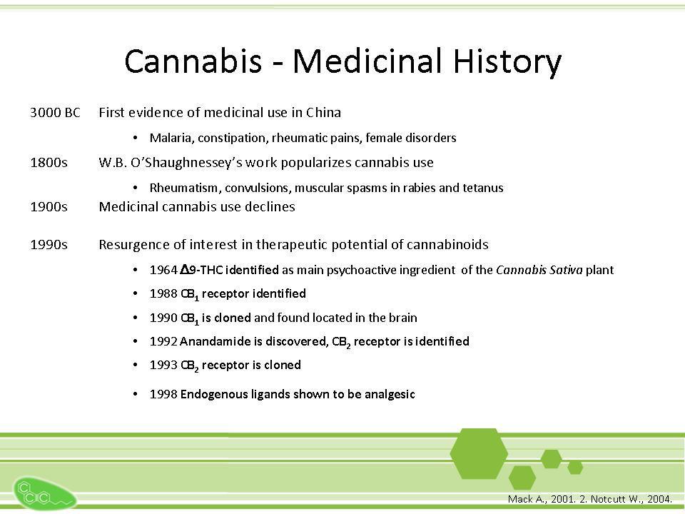 the history and variety in the use of marijuana Different types of marijuana and effects on body i am from an area of canada (british columbia) that is a full on weed culture but it always made me paranoid sitting on the outskirts of the marijuana culture, i have witnessed a number of things.